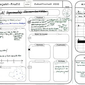 Raumnutzung/Raumentwicklung Archive - Seite 2 von 3 - Zukunftsstadt ...