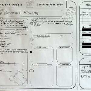 Inklusion Archive - Zukunftsstadt Dresden
