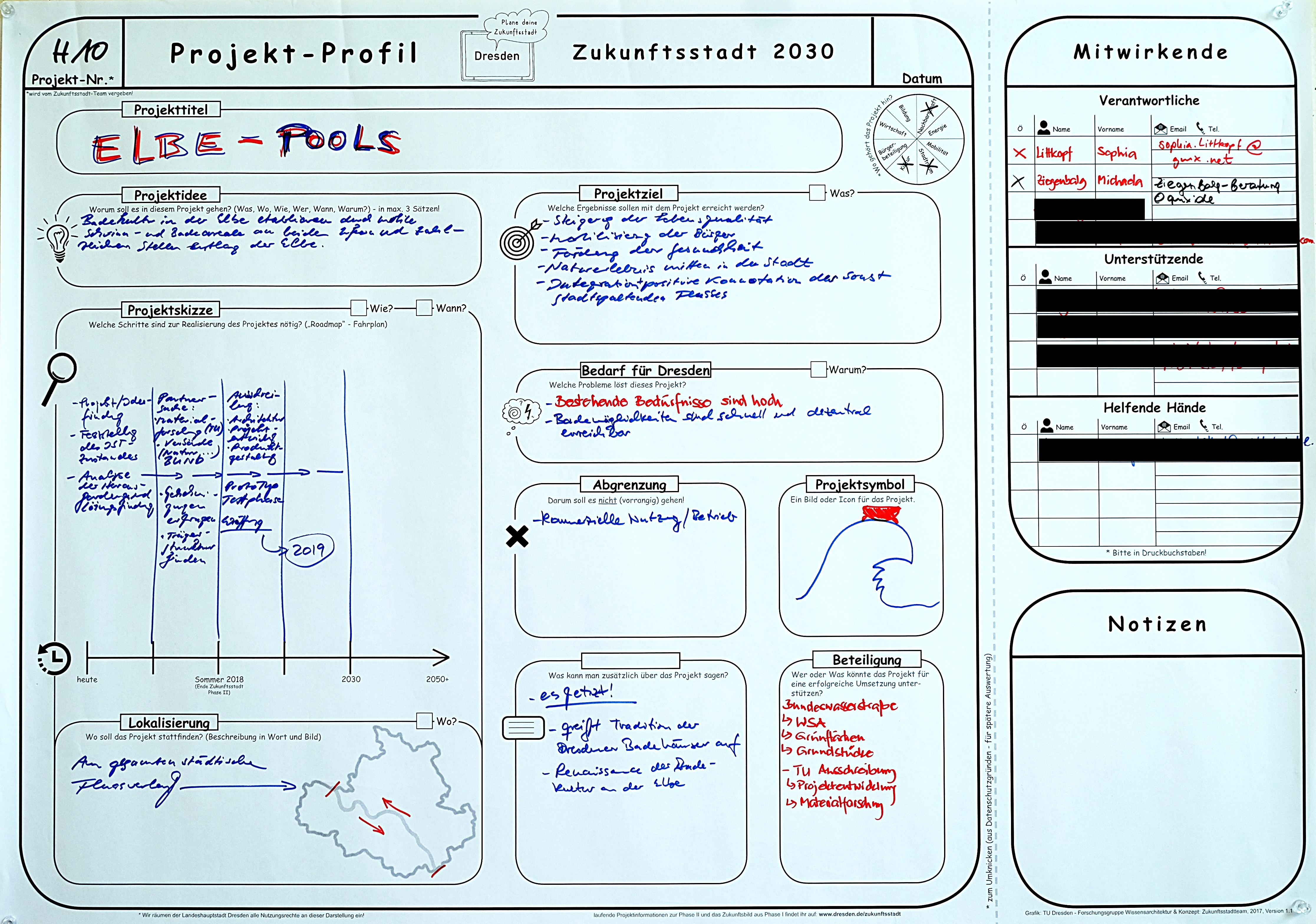 Das Projekt Elbe-Pools existiert aktuell nur auf dem Papier. Noch?!