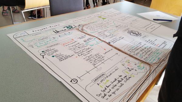 Ideen wurden mot großer Motivation zu Papier gebracht.
