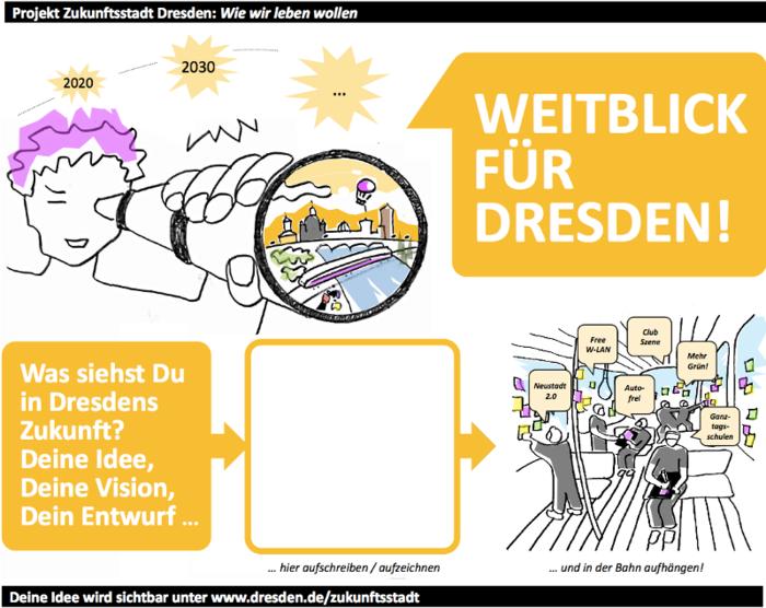 """""""Zukunftsbahn"""" sucht Impulse zur """"Verwaltung der Zukunft"""""""
